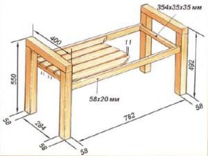 Как крепятся доски к опорным брускам