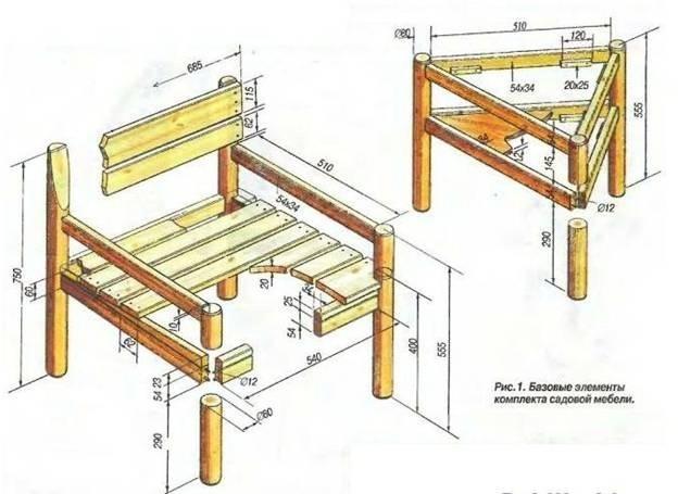 инструкция по сборке скамейки - фото 2
