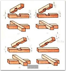 Соединение элементов рамки