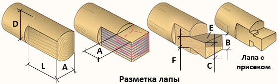 Схема укладки на «Лапу»