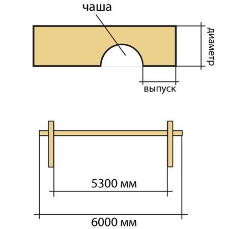 Схема выполнения врубки в чашу