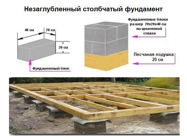 Как сделать фундамент из блоков своими руками видео