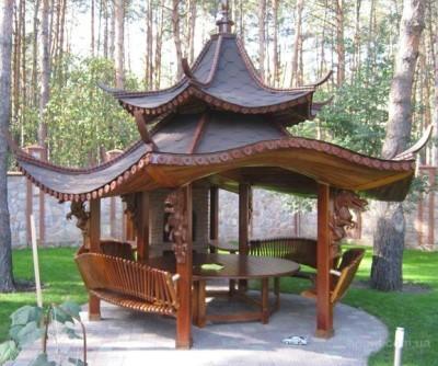 Выбираем китайский стиль для беседки