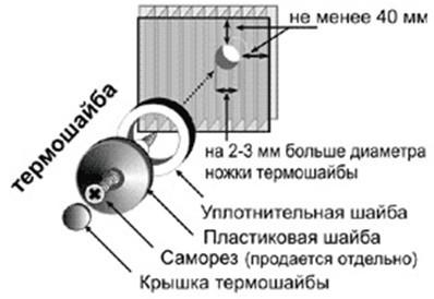 Выполнение правильного соединения поликарбоната