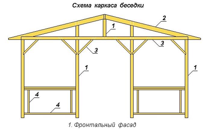 Для прямоугольного строения можно изготовить ленточный фундамент