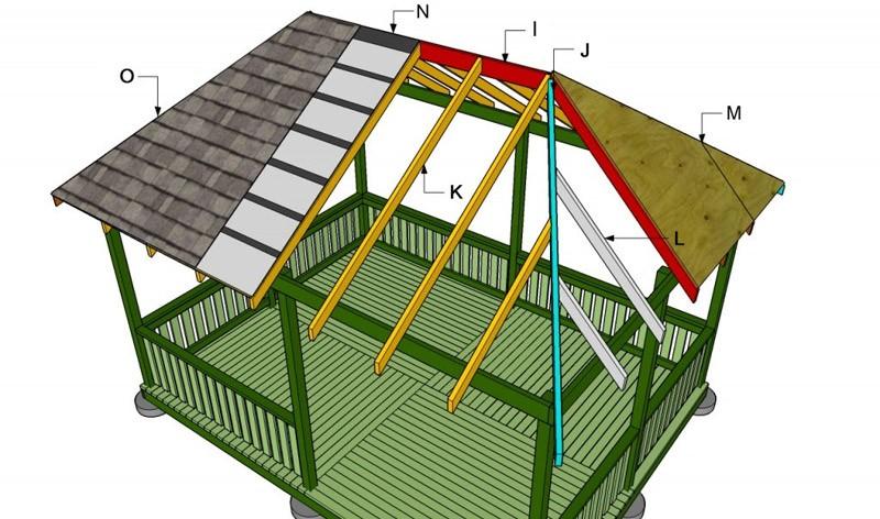 Схема крыши конструкции