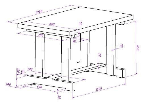 Сейчас можно создать любой стол для беседки своими руками, чертежи станут незаменимыми помощниками