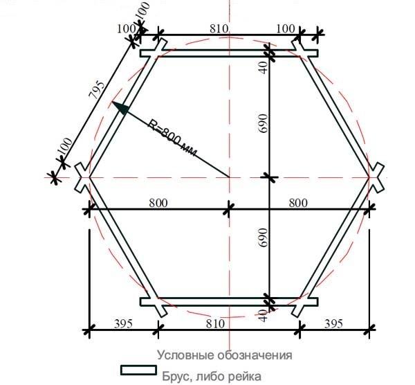 Схема разметки участка под столбчатый фундамент
