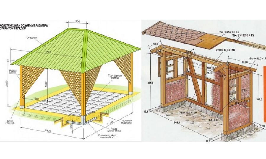 Инструкция для строителей указывает, что все стойки крепятся уголками к обвязке