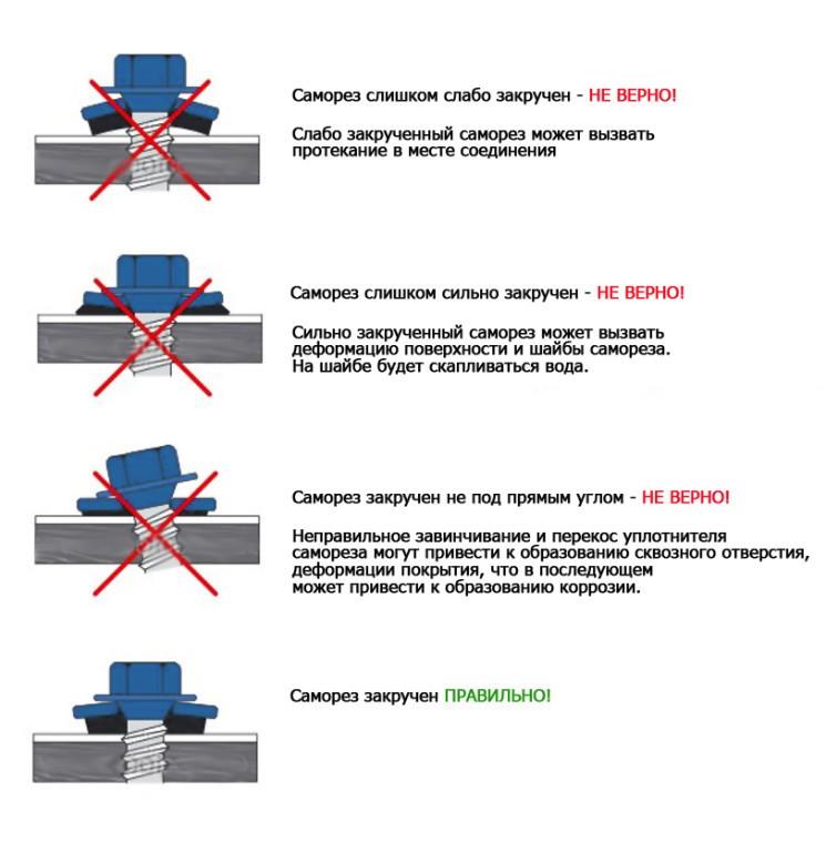 Правила выполнения соединений