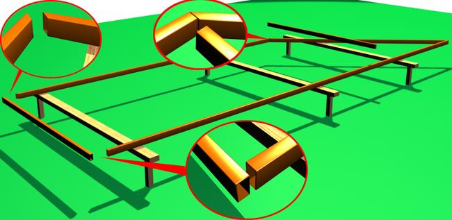 Правильная стыковка труб для переносной конструкции