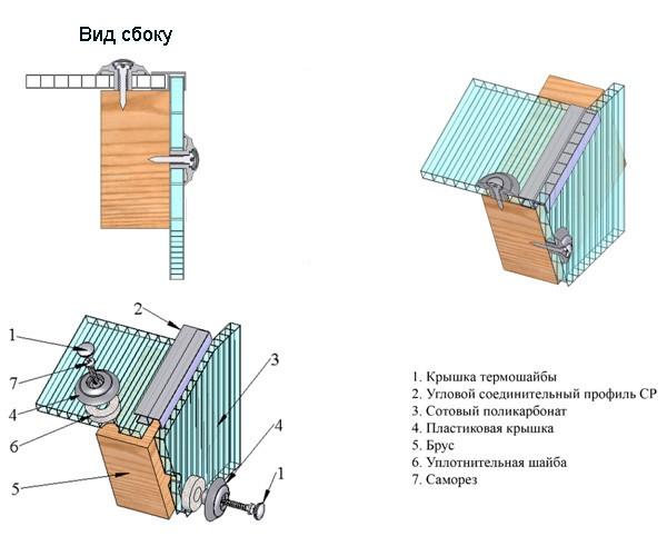 Схема правильного крепления поликарбоната