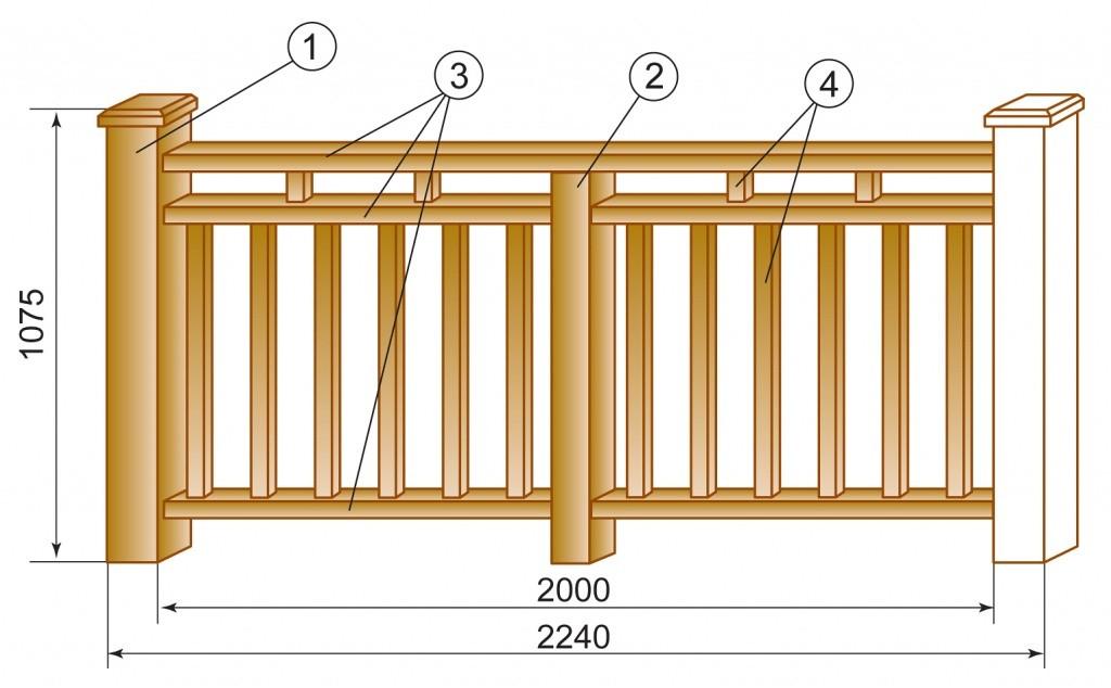 Деревянное ограждение для террасы