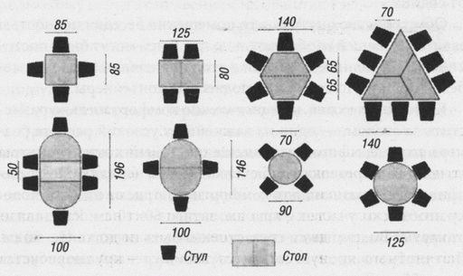 Схема установки столов разной формы