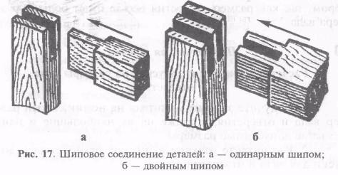Шиповое соединение элементов