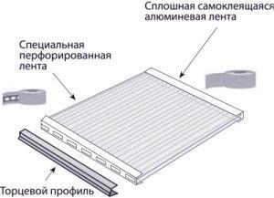Защита листов поликарбоната от попадания воды во внутренние полости.
