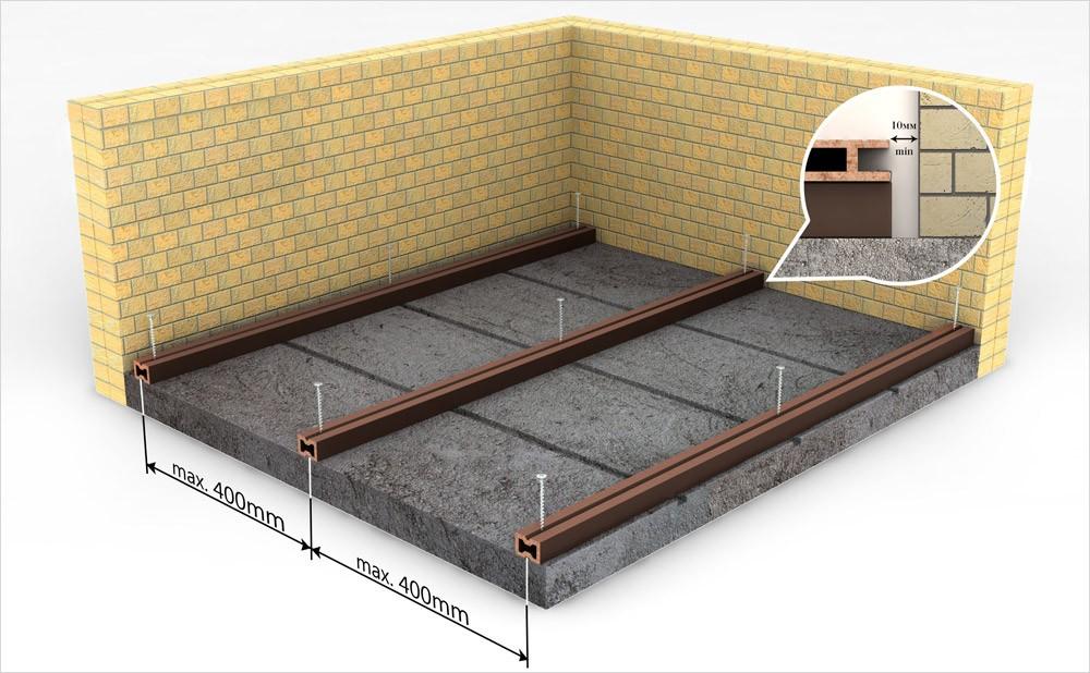 Лаги ДПК на бетонном основании