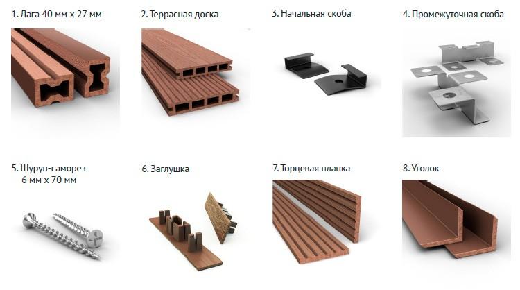 Материалы и крепежные элементы