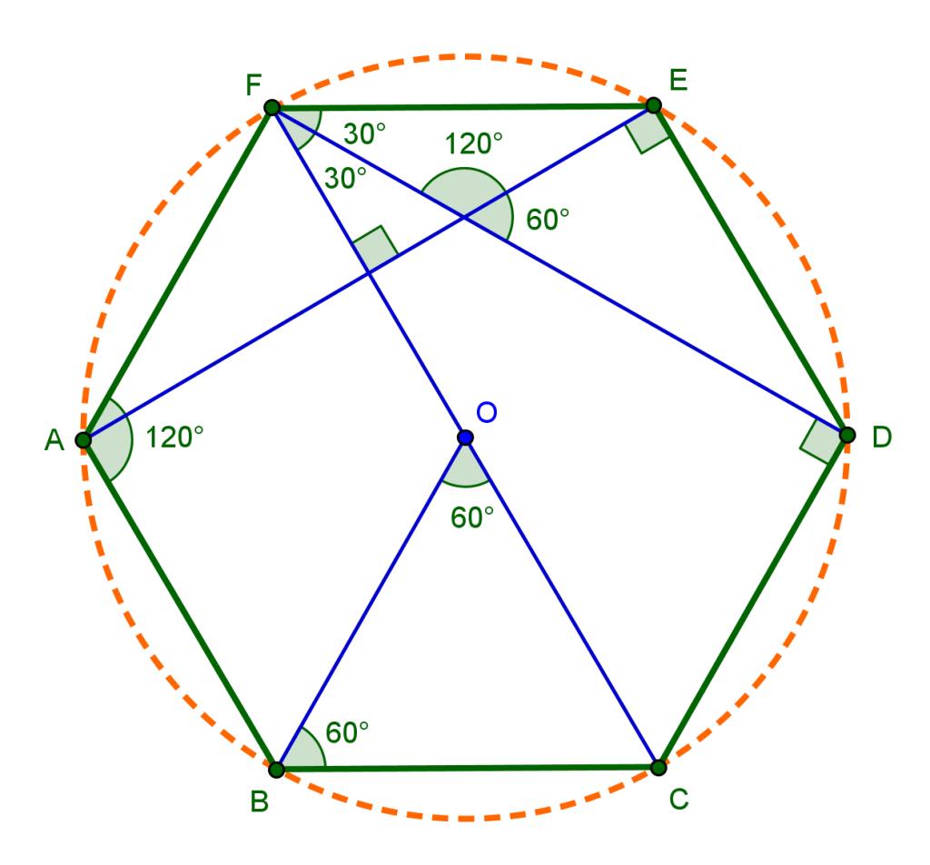 Построение правильного шестигранника