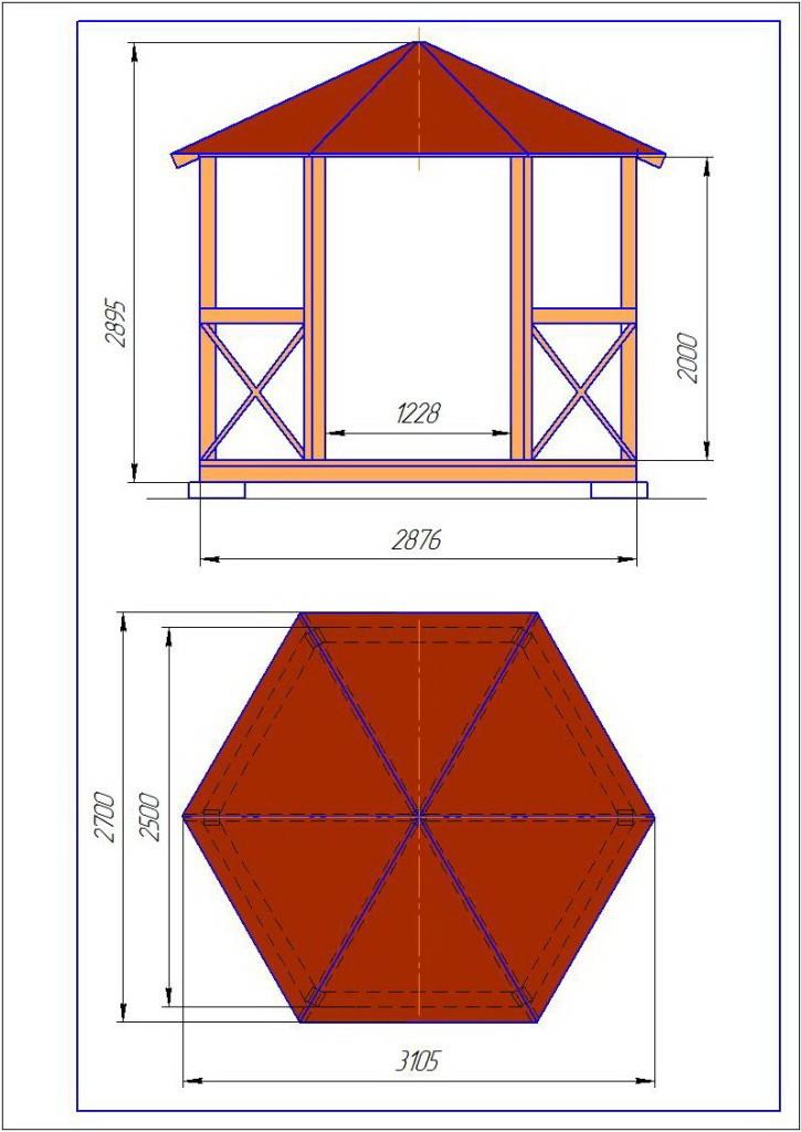 Размеры беседки шестиугольной