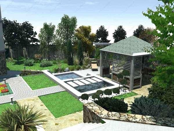 Определить, где именно построить беседку самому в огороде или саду, можно только с четкими представлениями о предназначении строения.