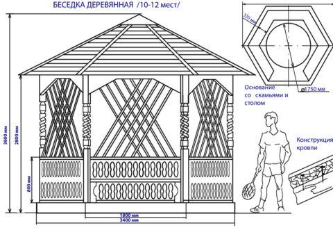 Деревянная беседка проект своими руками - шести или восьмиугольная из бруса с фундаментом и деревянным полом.