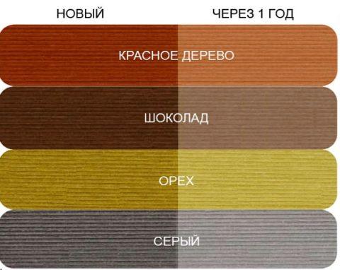 На фото показано максимальное изменение цвета в течение года при нахождении покрытия под солнцем