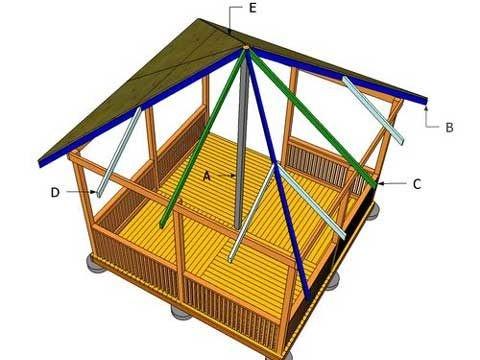 Схема четырехскатной крыши.