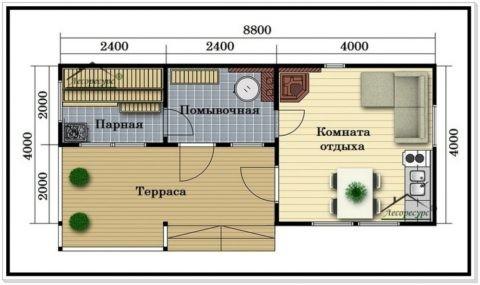 Эскизный план бани с размещением оборудования и мебели