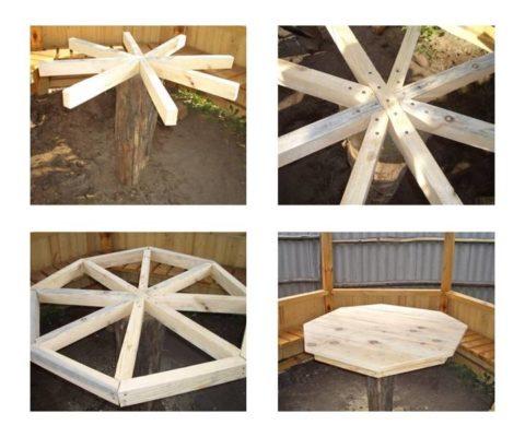 Беседки строим сами – устройство стола