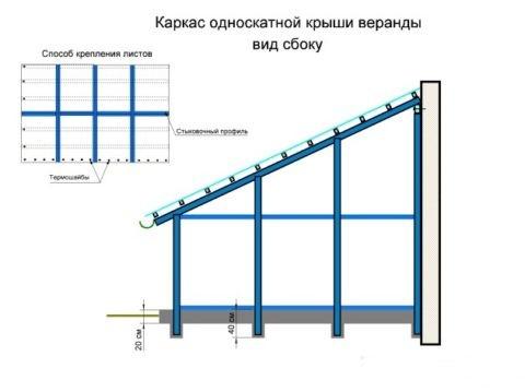 Схема монтажа односкатной крыши из поликарбоната – вид сбоку