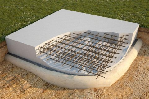 Плитный фундамент в разрезе