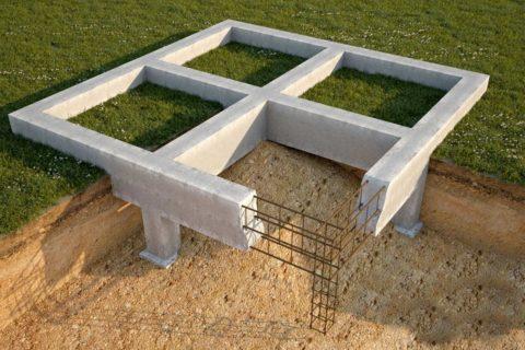 Схематическое изображение устройства ленточного фундамента