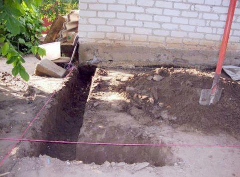 Прокопайте траншею по периметру участка