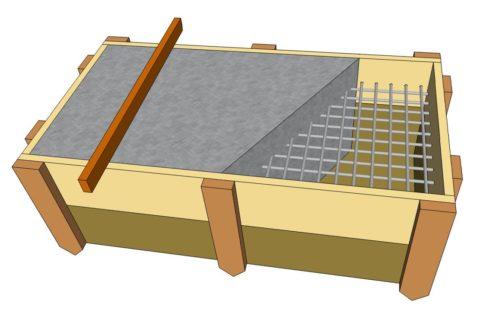 Схема устройства плитного фундамента под печь барбекю