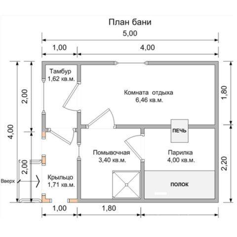 Проект бани 5х4 с террасой