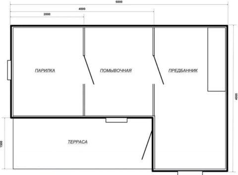 Проекты бань 4х6 с террасой