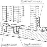Крепление стойки методом врубки и металлическими уголками