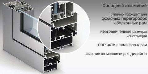 Алюминиевый профиль – строение