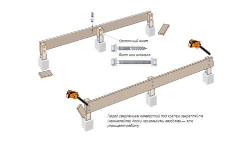 Доска должна располагаться от верхней точки столбика не менее чем на 40 мм