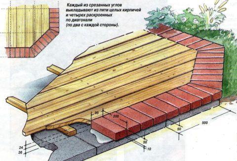 Монтаж деревянного настила на обрешетку по бетонному основанию