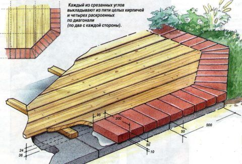 Настил из дерева на бетонном основании