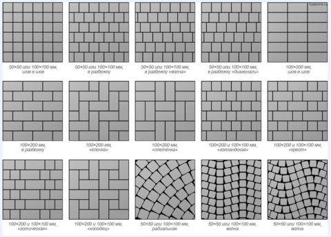 Схемы укладки камня на террасу